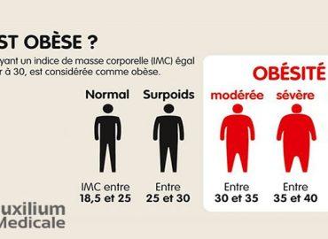 Comment calculer son IMC à partir du poids et de la taille?
